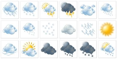 Icones sur les différentes conditions climatiques